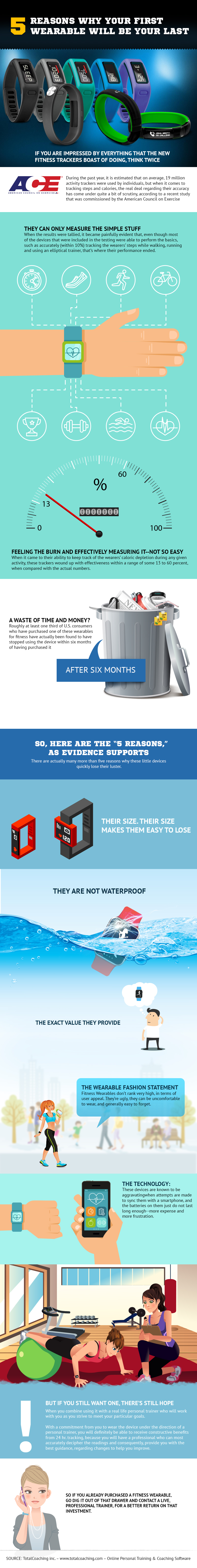 Infographic - 5 Reasons Why Your First Fitness Wearable Will Be Your Last