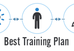 Best Training Plan