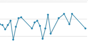 TotalCoaching screenshot; Create your own graphs